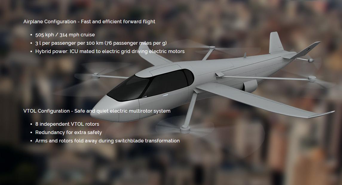 Мультикоптер-трансформер SkyProwler с вертикальным взлетом - 2