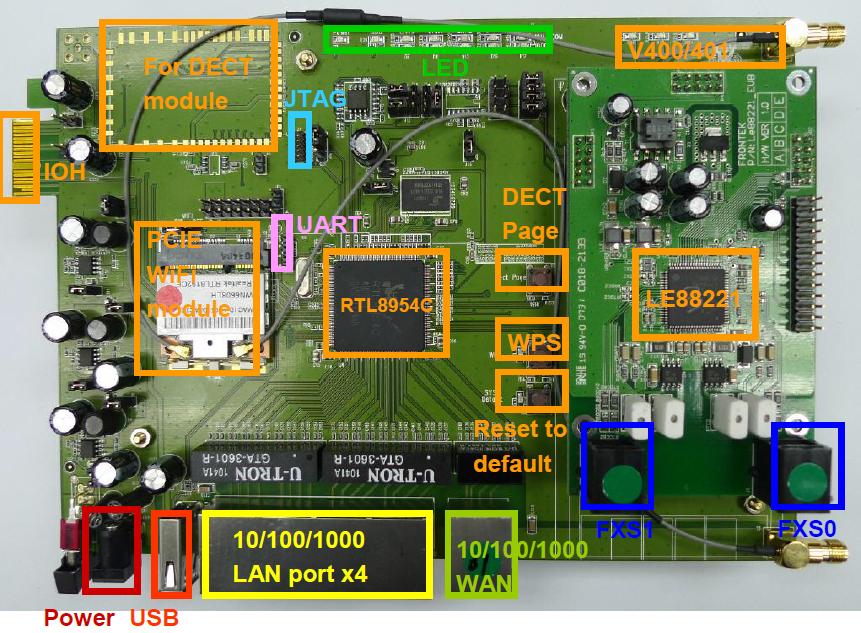 Знакомство с отладочной платой Realtek RTL8954C - 2