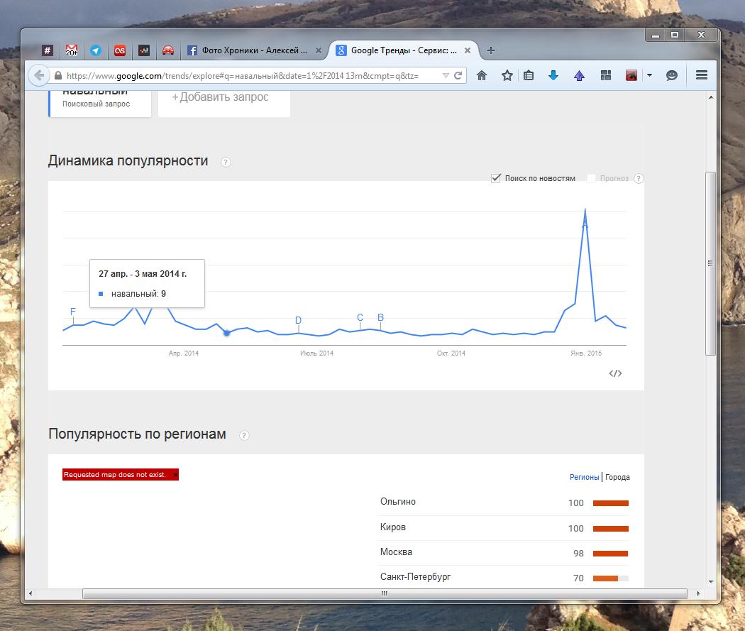Ольгино, Навальный, статистика