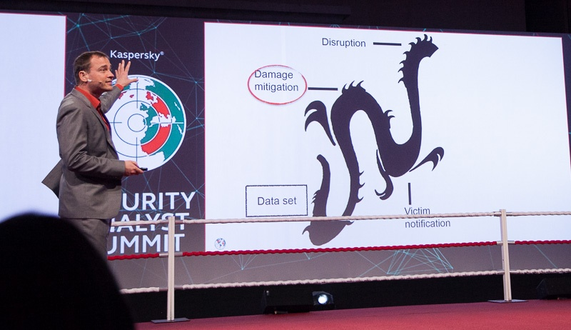 The Equation, Carbanak, Desert Falcons: отчет с Security Analyst Summit - 6