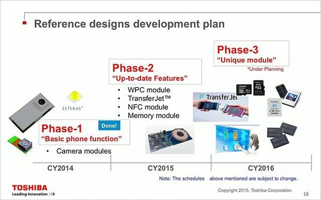 Первые камера-модули для модульного смартфона Project Ara - 5