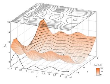 Построение графиков в LaTeX-PGFPlots - 2