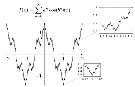Построение графиков в LaTeX-PGFPlots - 5