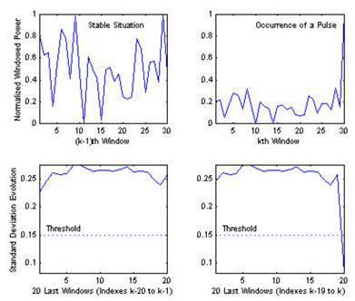 Обзор алгоритмов аудиоаналитики - 12