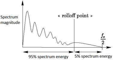 Обзор алгоритмов аудиоаналитики - 30