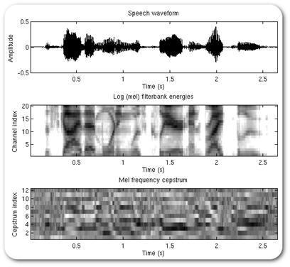 Обзор алгоритмов аудиоаналитики - 33