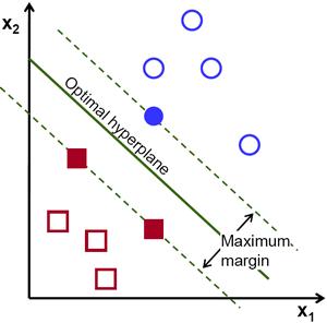 Обзор алгоритмов аудиоаналитики - 47