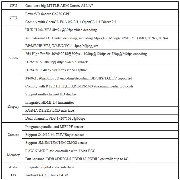 От простого к сложному: подборка плат для разработчиков и любителей электроники - 10