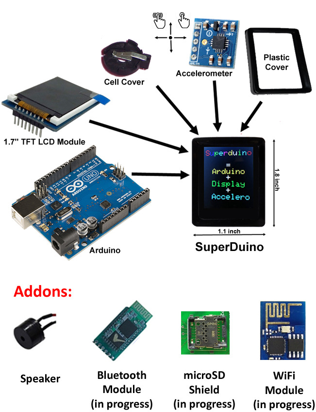От простого к сложному: подборка плат для разработчиков и любителей электроники - 3