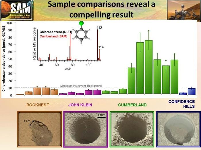 cumberland-curiosity-rover-sample-rocknest-pia19090-br2