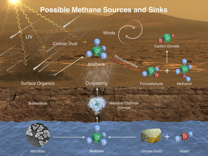 methane-source-mars-rover-curiosity-pia19088-br2