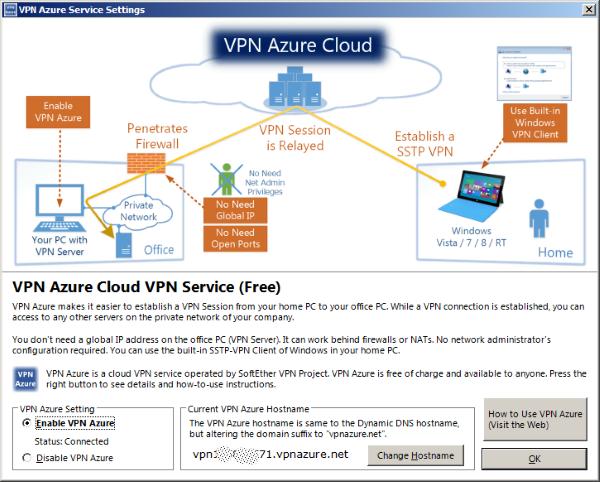 NAS + SoftetherVPN=универсальный VPN сервер - 13