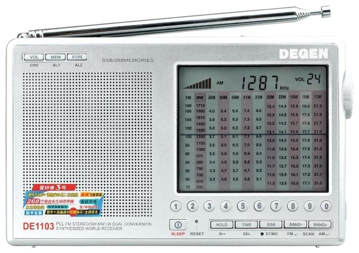 Приём радиофаксов и прочих цифровых передач с помощью обычного приёмника и компьютера - 2