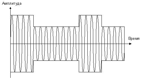 Системы аналогового видеонаблюдения высокой четкости: HDCVI, HDTVI и AHD - 2