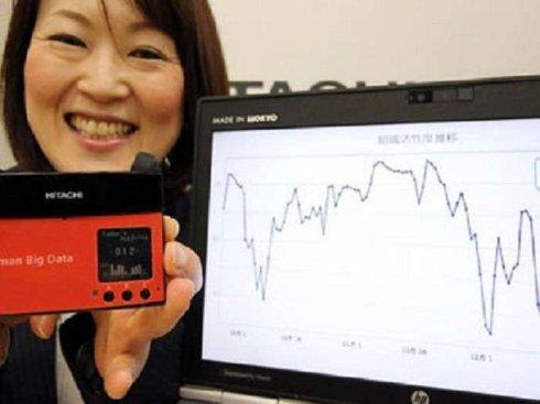 Японцы создали измеритель счастья