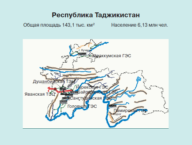 Актуальность ИБП в Таджикистане Или как небольшой стране развить свою ИТ-сферу и экономику - 4