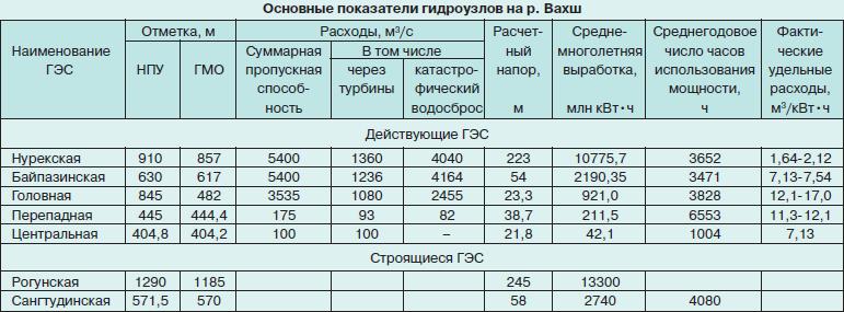 Актуальность ИБП в Таджикистане Или как небольшой стране развить свою ИТ-сферу и экономику - 5