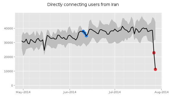 Иран зарабатывает на лицензировании VPN - 1