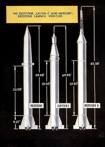 Перековать мечи на летала или как стали мирными боевые ракеты - 6