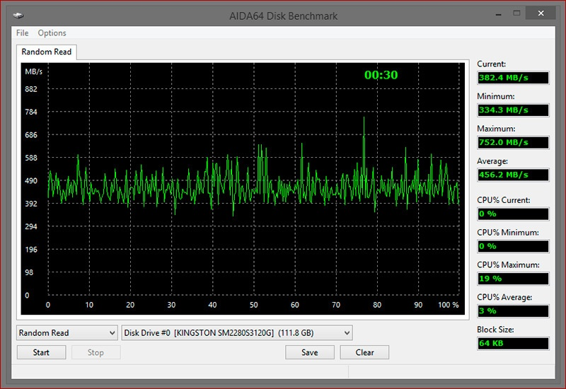 Обзор SSD-диска Kingston SM2280S3-120G - 9