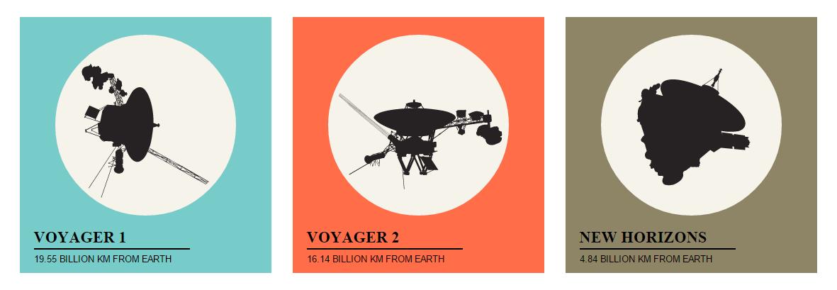 Сайт-«агрегатор» информации о космических аппаратах - 1