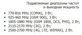 Jammer: глушим GSM, 3G, 4G, WiMAX, Yota - 2