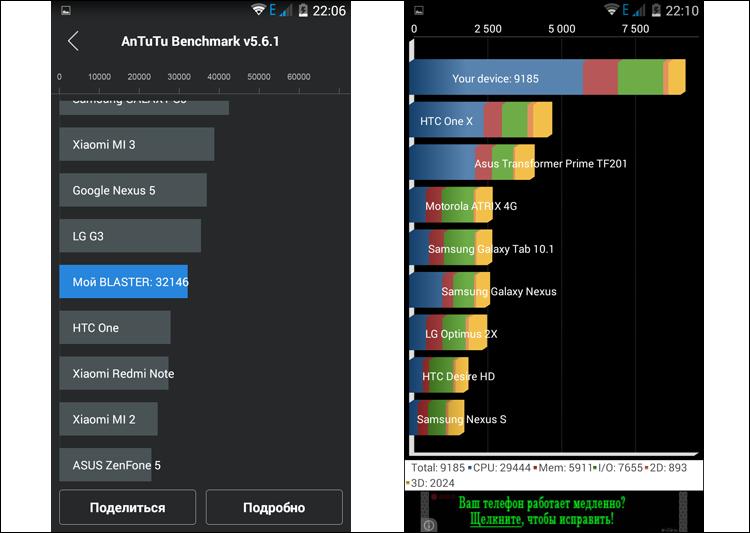 Just5 Blaster: антикризисный смартфон с отнюдь не бюджетной начинкой - 61