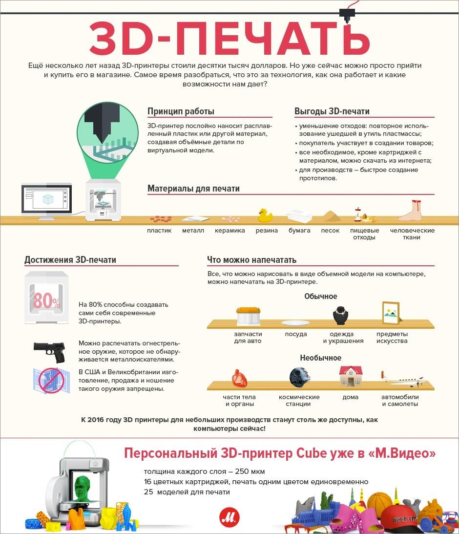 3D-принтер — в каждый дом - 6