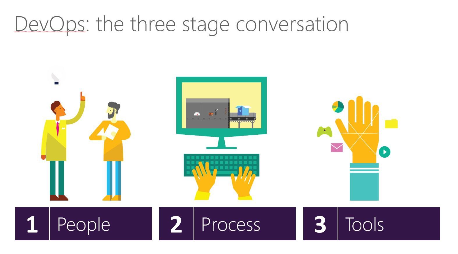 DevCon Digest #3. Погружаемся в Visual Studio - 15