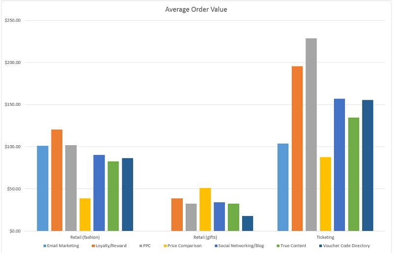 Как создать на 40% больше продаж в интернет-магазине при помощи кэшбэк-сервисов - 2