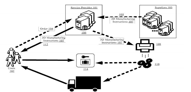 Amazon тестирует новую систему доставки: грузовики с 3D принтером на борту - 2