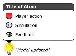 Химия геймдева или как манипулировать игроками - 4