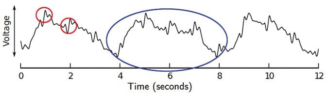 Как умные часы, спортивные трекеры и прочие гаджеты измеряют пульс? Часть 2 - 11