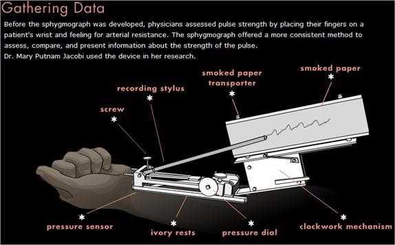 Как умные часы, спортивные трекеры и прочие гаджеты измеряют пульс? Часть 2 - 2