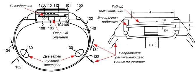 Как умные часы, спортивные трекеры и прочие гаджеты измеряют пульс? Часть 2 - 3