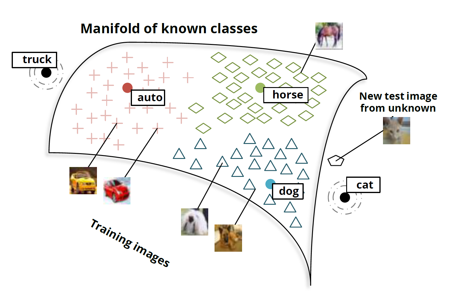 Deep Learning, NLP, and Representations - 26