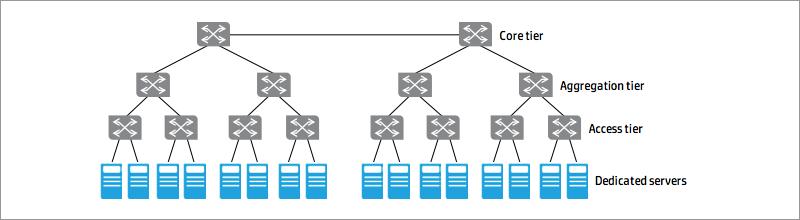 Новые сетевые архитектуры: открытые или закрытые решения? - 3