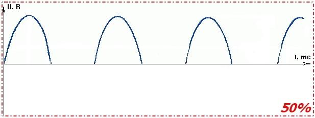 Алгоритм Брезенхема в паяльной печи — теория - 3