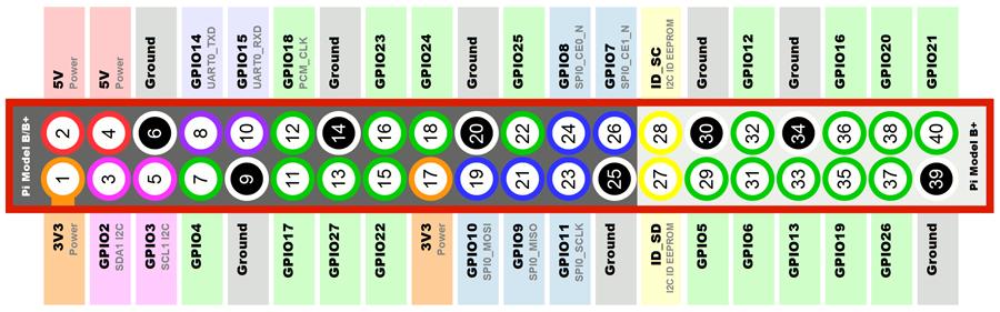 Кнопка выключения для Raspberry Pi - 2