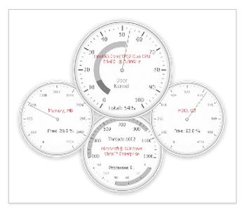 Gauges: стоит ли их использовать для визуализации данных - 6