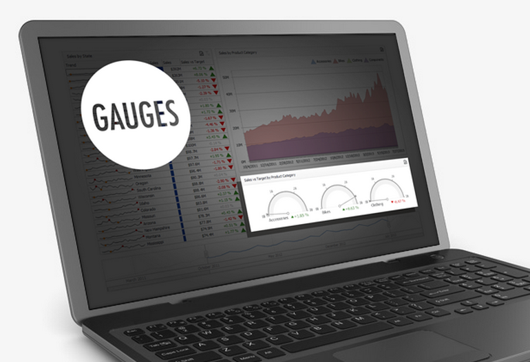 Gauges: стоит ли их использовать для визуализации данных - 1