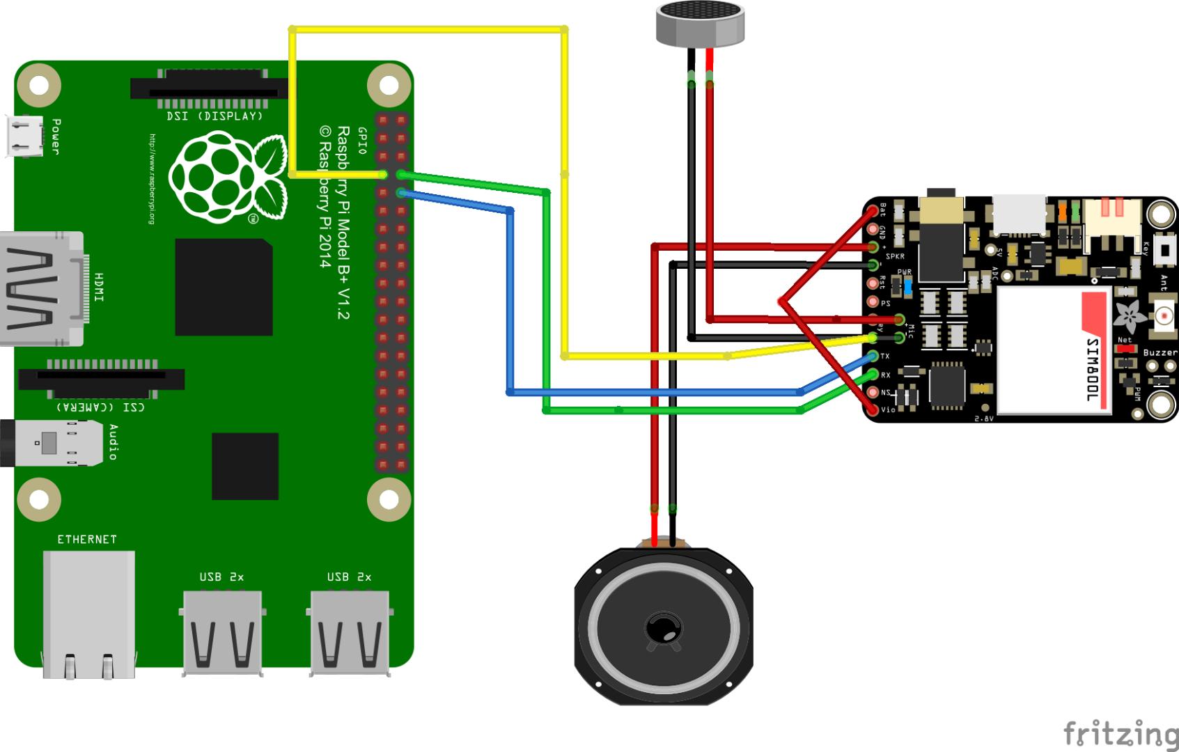 Телефон на Raspberry Pi из 3D-принтера - 3