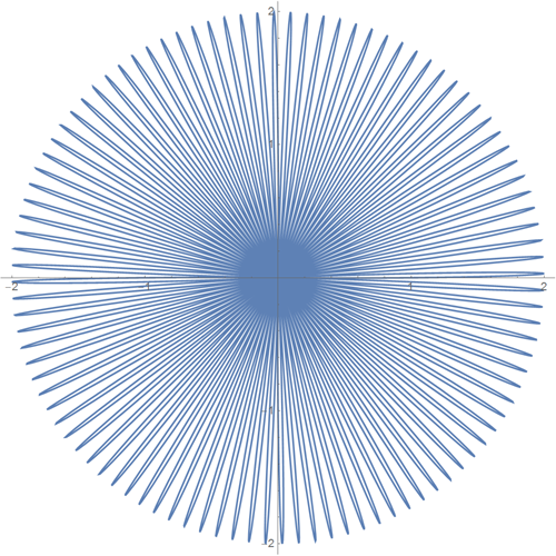Top-100-sines-of-Wolfram-Alpha_14.png