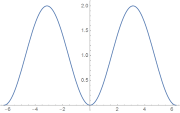 Top-100-sines-of-Wolfram-Alpha_161.png