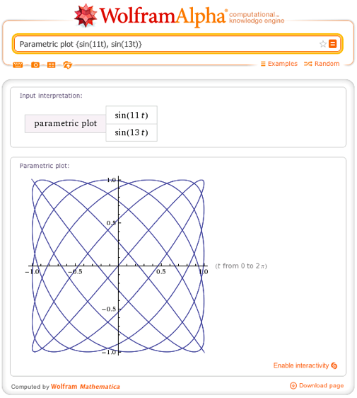 Top-100-sines-of-Wolfram-Alpha_55.png