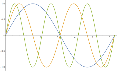 Top-100-sines-of-Wolfram-Alpha_6.png