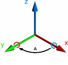 Заметки о вращении вектора кватернионом - 2