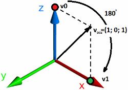 Заметки о вращении вектора кватернионом - 4