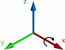 Заметки о вращении вектора кватернионом - 1