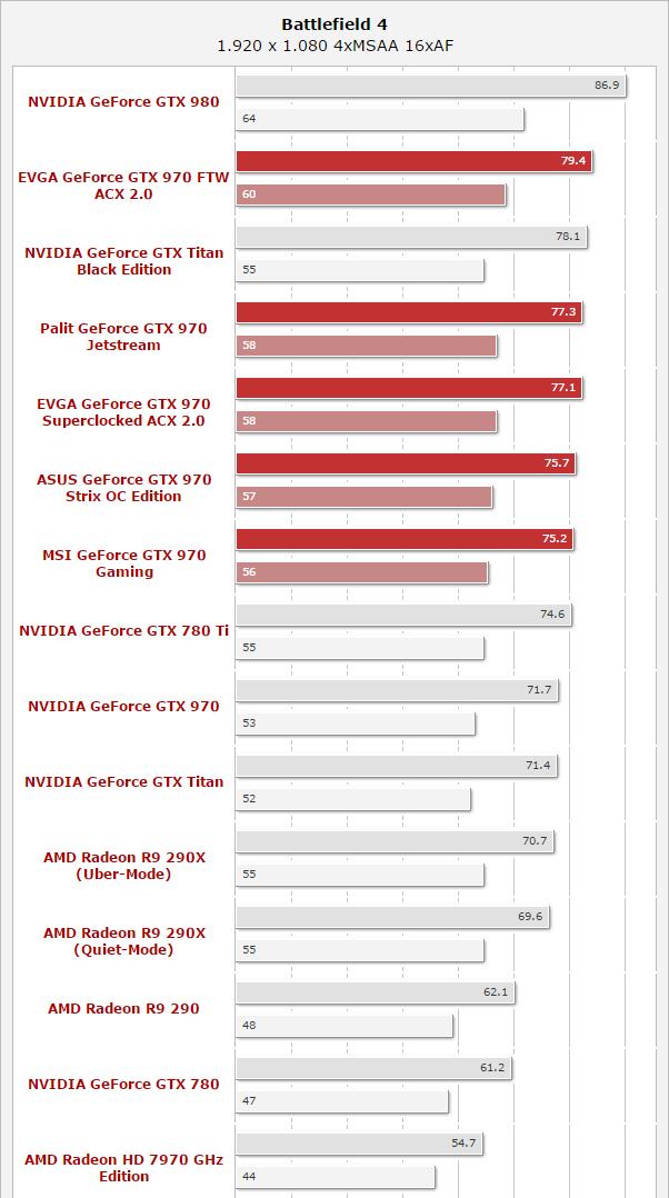NVIDIA GTX970 — практика ущербности, часть 1 - 13